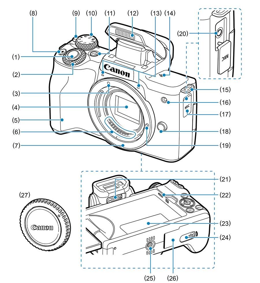 Canon M50 Manual Downloadable PDF